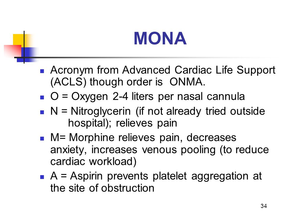 MONA Acronym from Advanced Cardiac Life Support (ACLS) though order is ONMA. O = Oxygen 2-4 liters per nasal cannula.