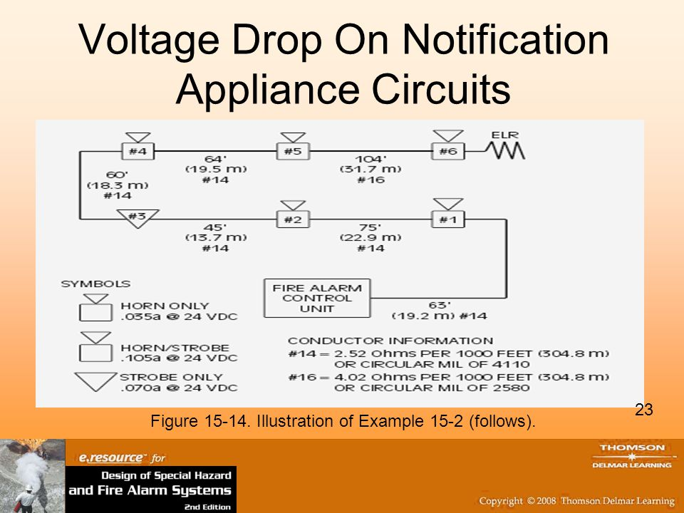 Voltage Drop On Notification Appliance Circuits