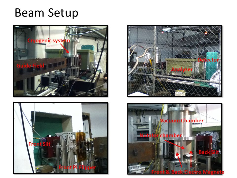 Beam Setup Cryogenic system Detector Guide Field Analyzer