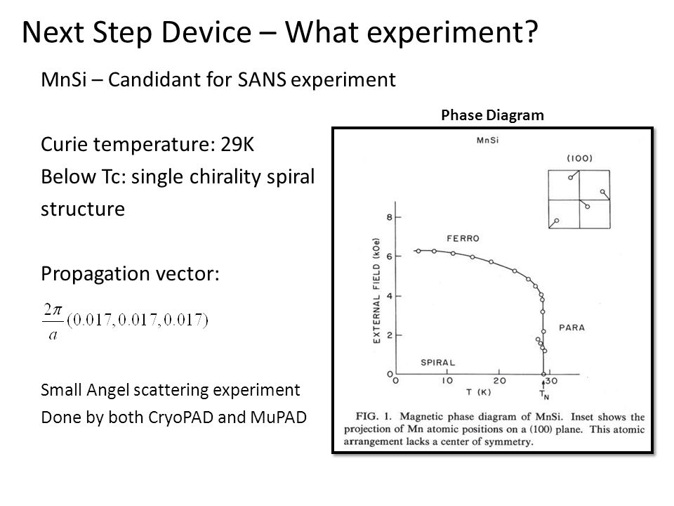 Next Step Device – What experiment