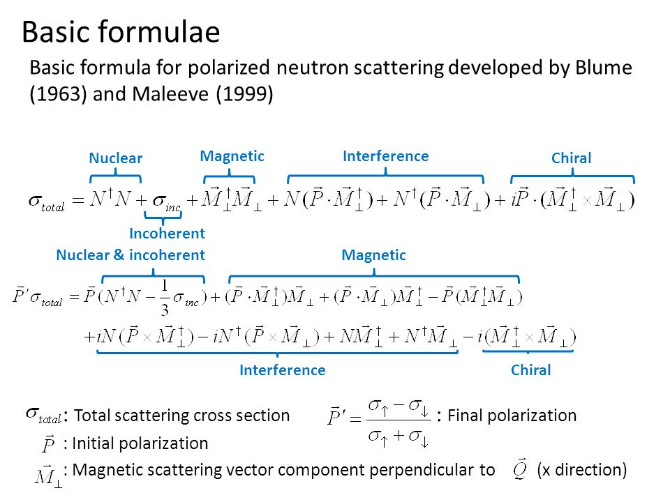 Basic formulae Basic formula for polarized neutron scattering developed by Blume (1963) and Maleeve (1999)