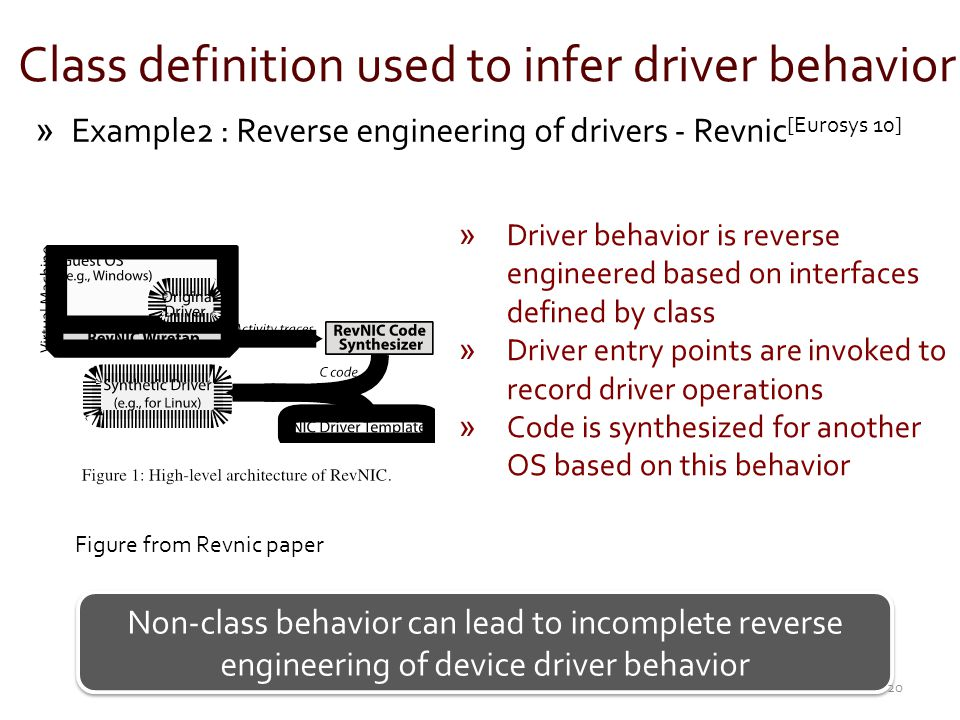 Class definition used to infer driver behavior