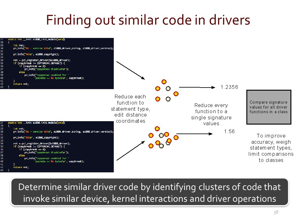 Finding out similar code in drivers