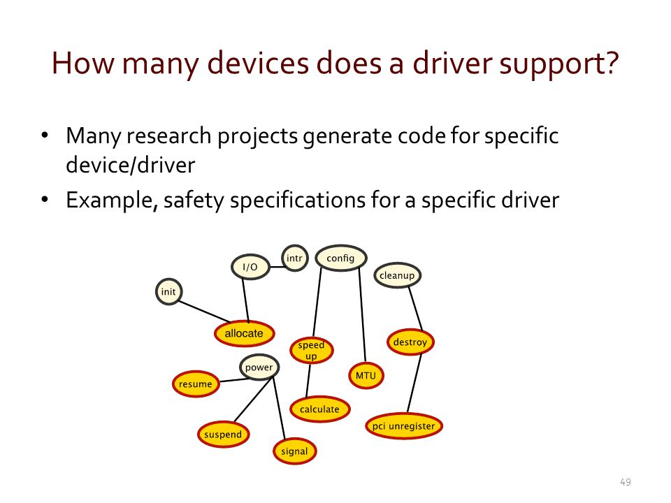 How many devices does a driver support