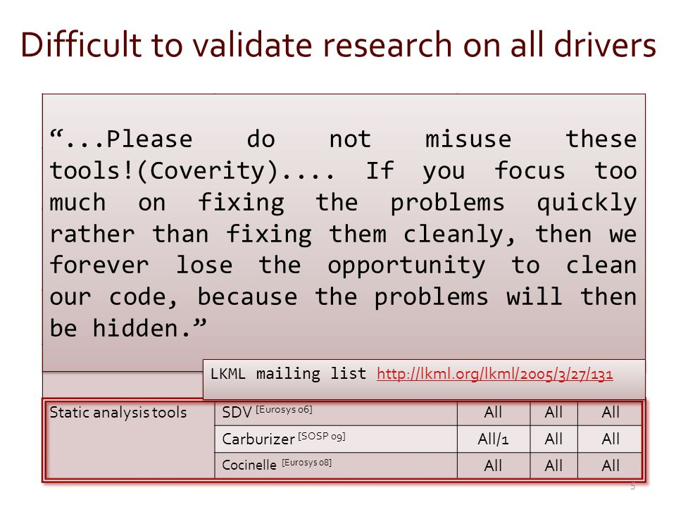 Difficult to validate research on all drivers