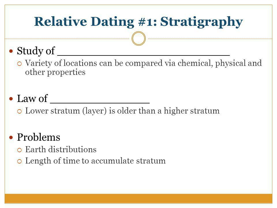 Relativ dating antropologi definition