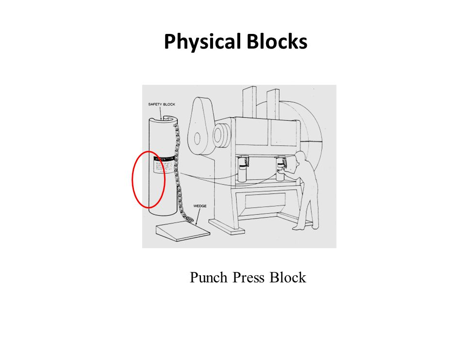 Physical Blocks Punch Press Block