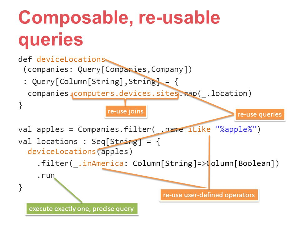 Composable, re-usable queries