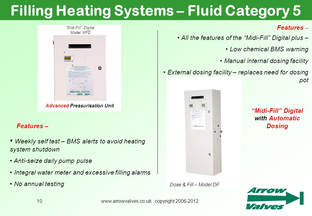 Filling Heating Systems – Fluid Category 5