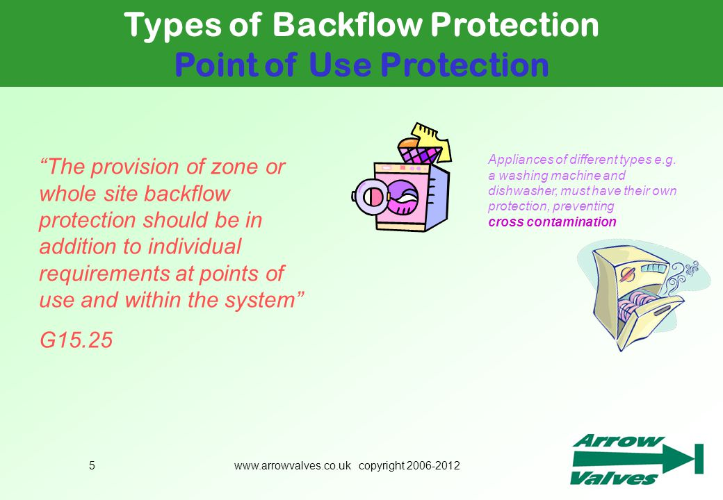 Types of Backflow Protection Point of Use Protection