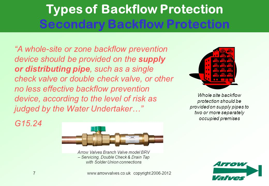 Types of Backflow Protection Secondary Backflow Protection