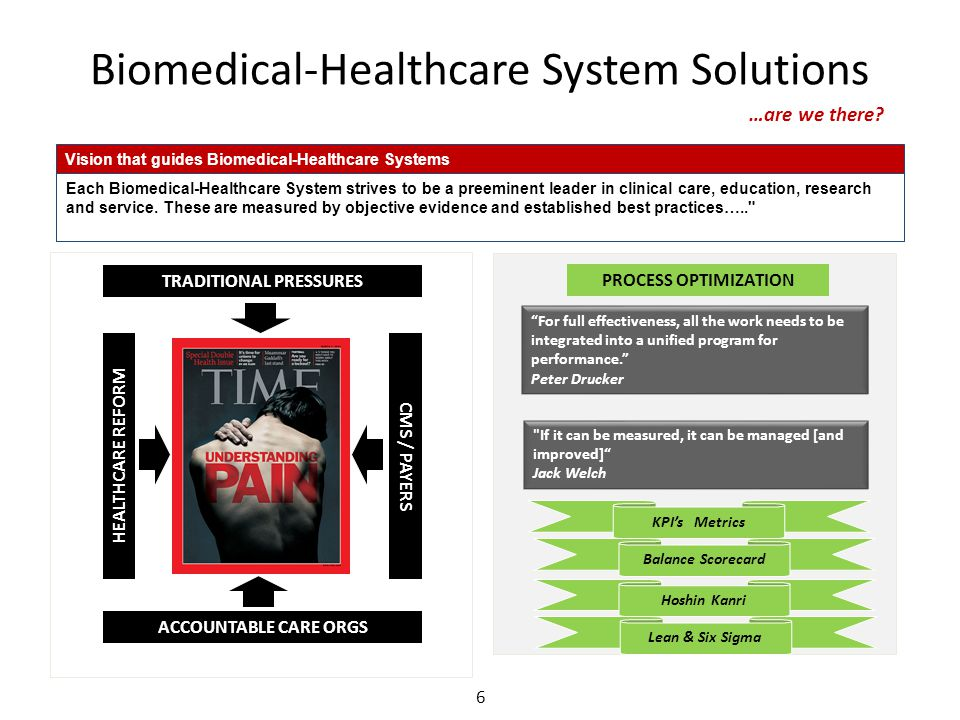 Biomedical-Healthcare System Solutions