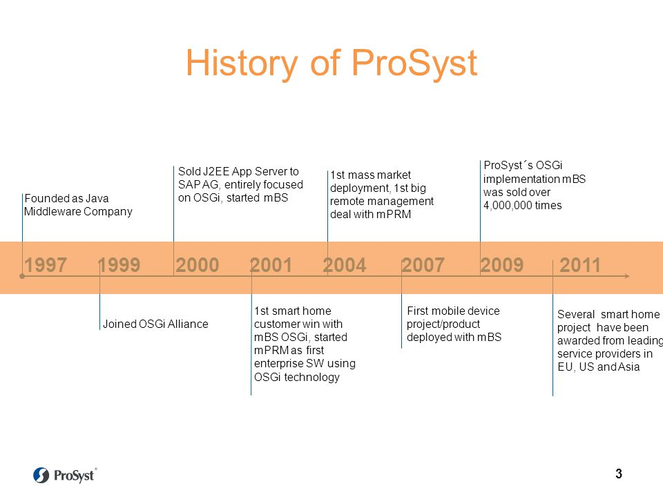 History of ProSyst ProSyst´s OSGi implementation mBS was sold over 4,000,000 times.