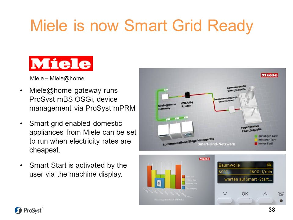 Miele is now Smart Grid Ready