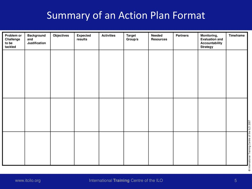 Format For An Action Plan Ppt Download