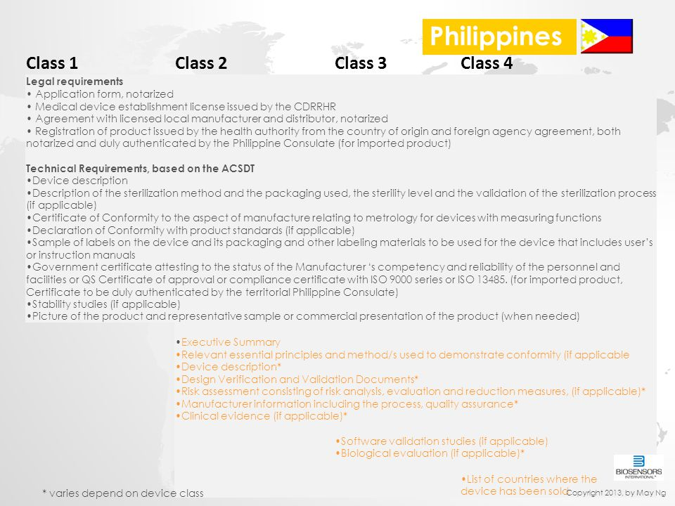 Philippines Class 1 Class 2 Class 3 Class 4 Legal requirements