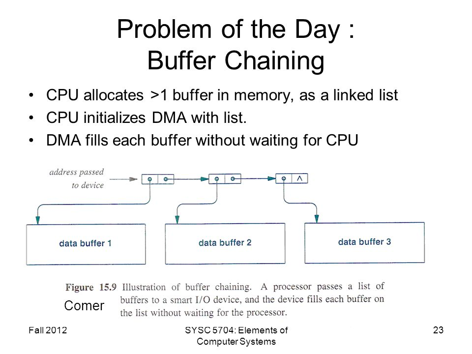 Problem of the Day : Buffer Chaining