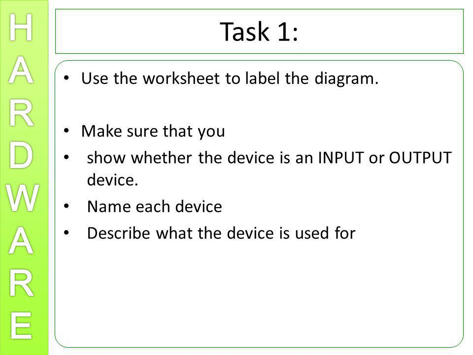 Task 1: Use the worksheet to label the diagram. Make sure that you
