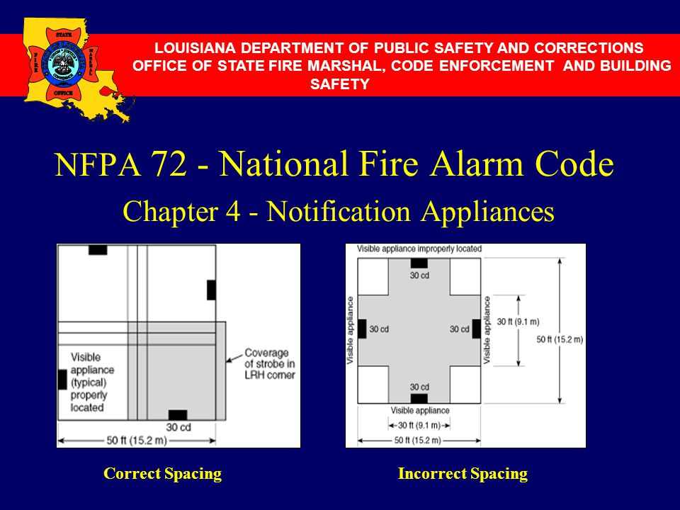 Ceiling Mounted Fire Alarm Strobe Coverage Www