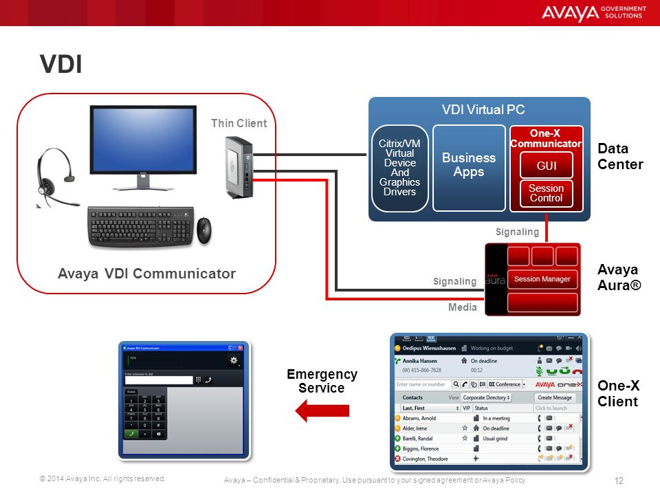 Avaya VDI Communicator