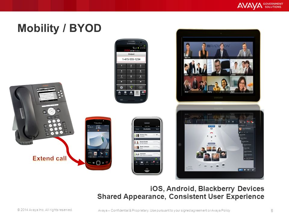 Mobility / BYOD iOS, Android, Blackberry Devices