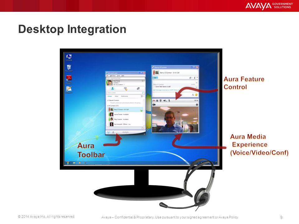 Desktop Integration Aura Toolbar Aura Feature Control Aura Media