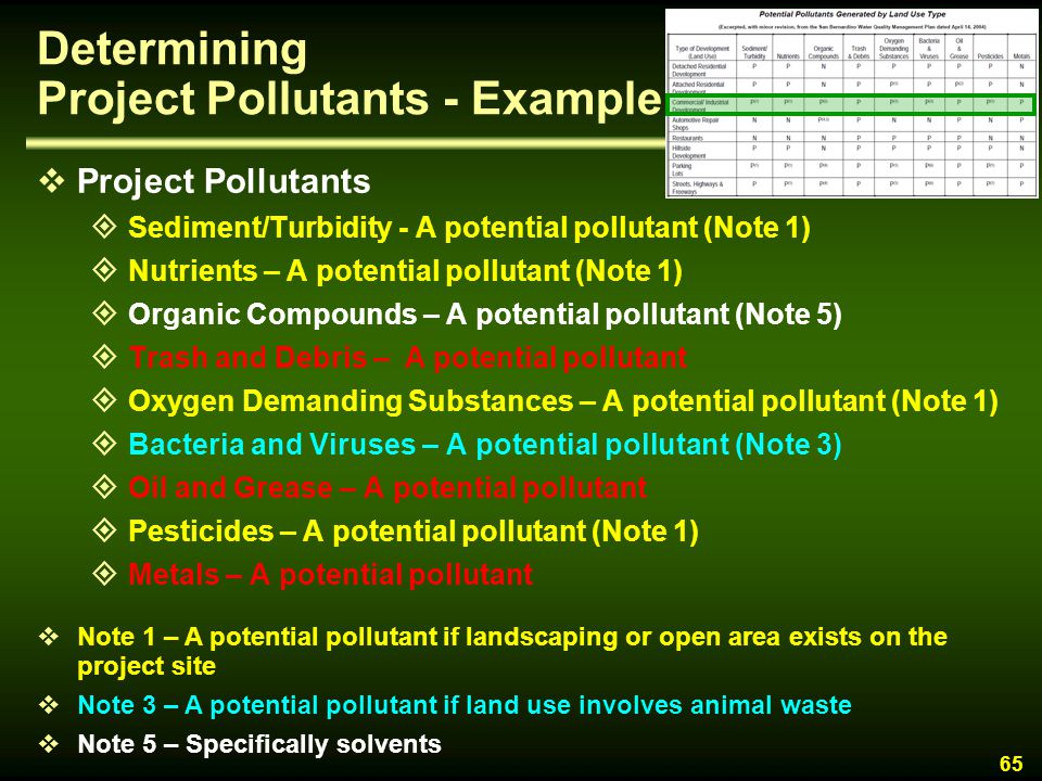 Determining Project Pollutants - Example
