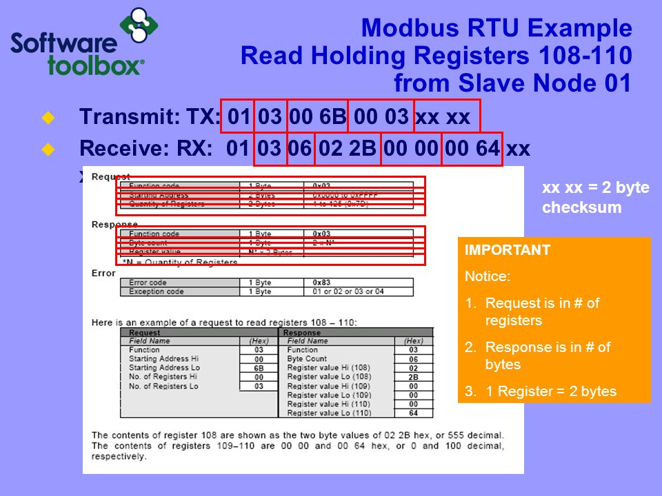 TOP Server: Understanding Modbus for Device Connectivity - ppt download