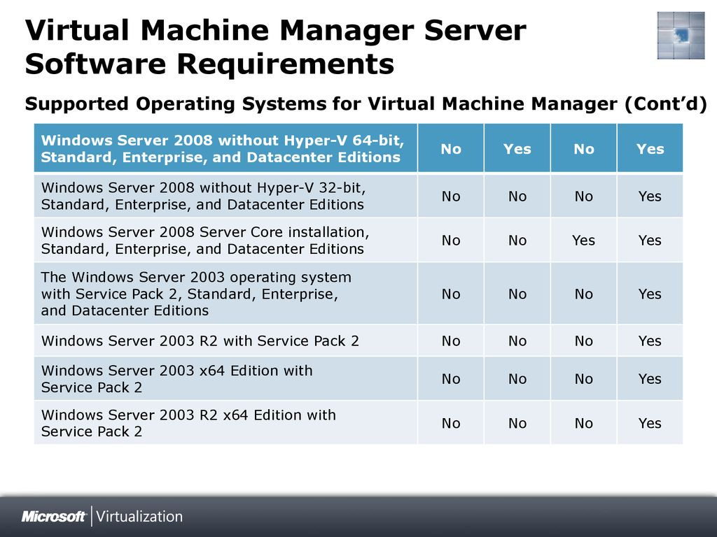 windows server 2003 enterprise 64 bit iso download