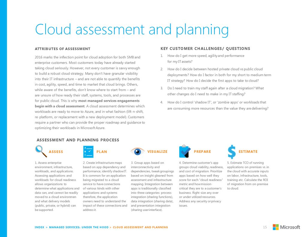 How to elevate your cloud solutions practice - ppt download