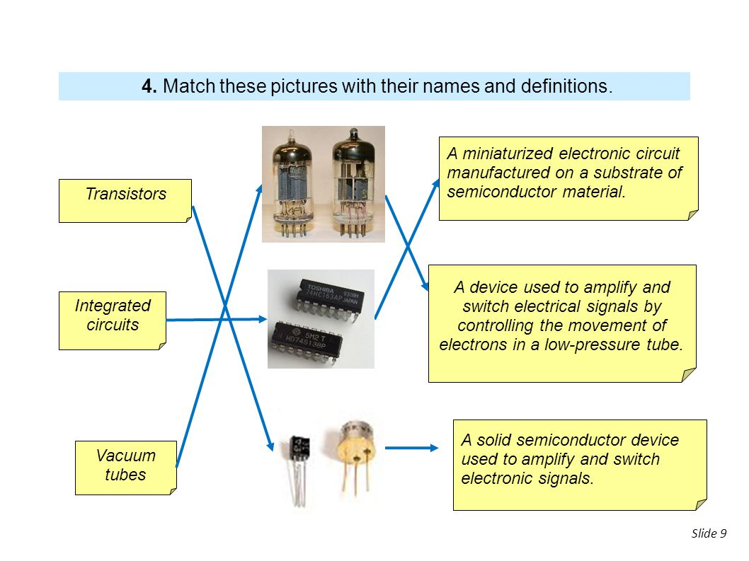 1 Introduction To Electronics 2 Analogue Ppt Download Where Integrated Circuits Are Used 9 4