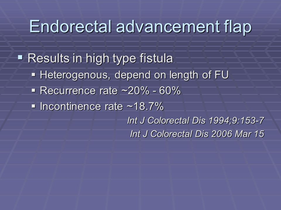 Endorectal advancement flap