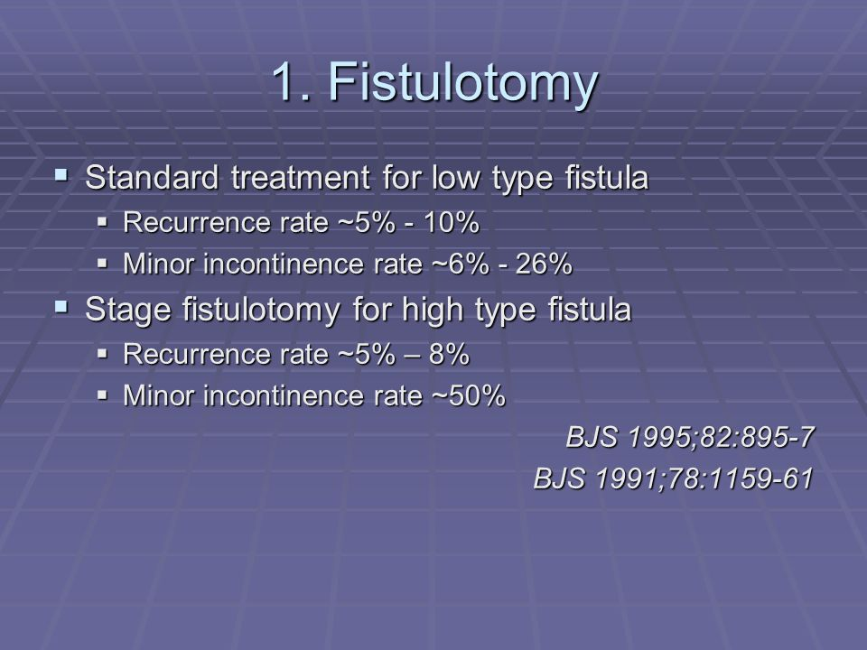 1. Fistulotomy Standard treatment for low type fistula