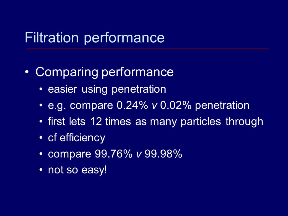 Filtration performance