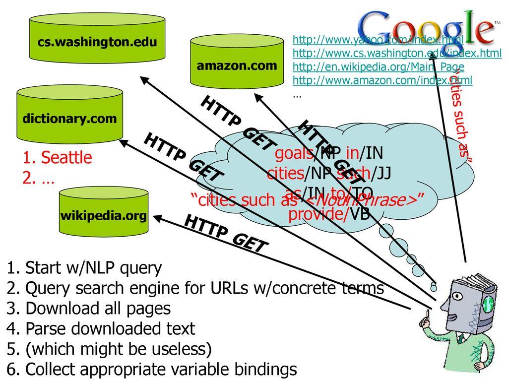 University of Washington - ppt download