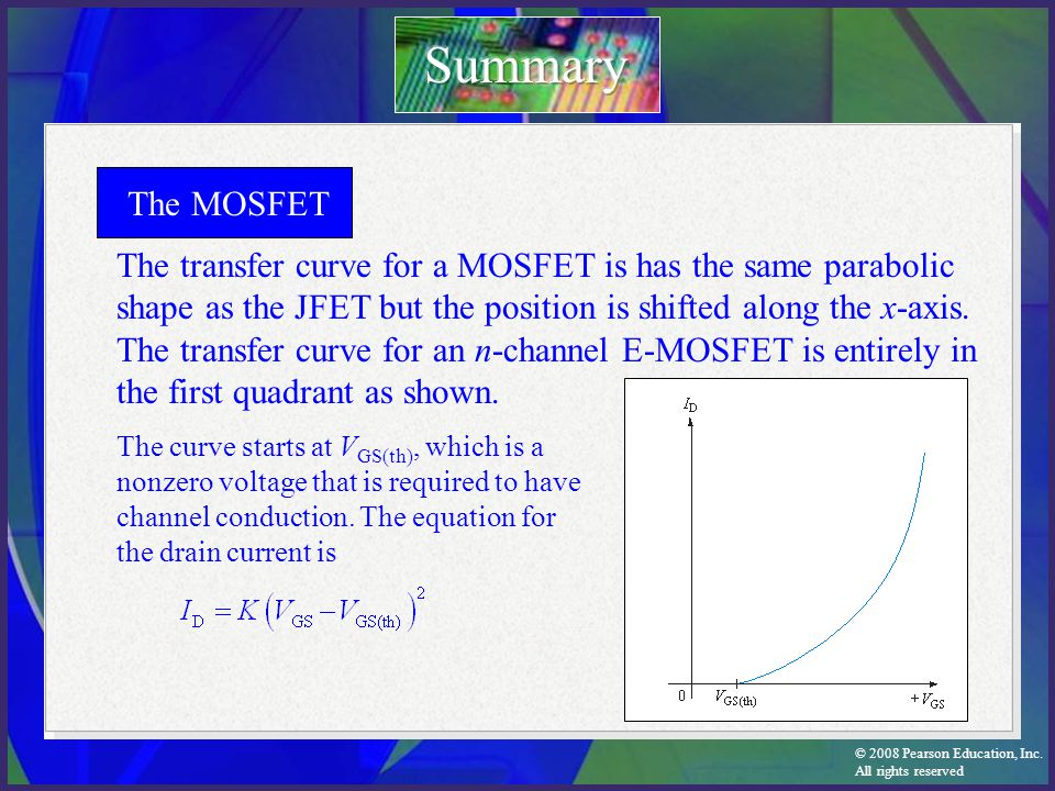 Summary The MOSFET.