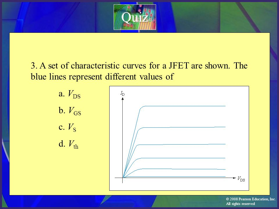 Quiz 3. A set of characteristic curves for a JFET are shown. The blue lines represent different values of.