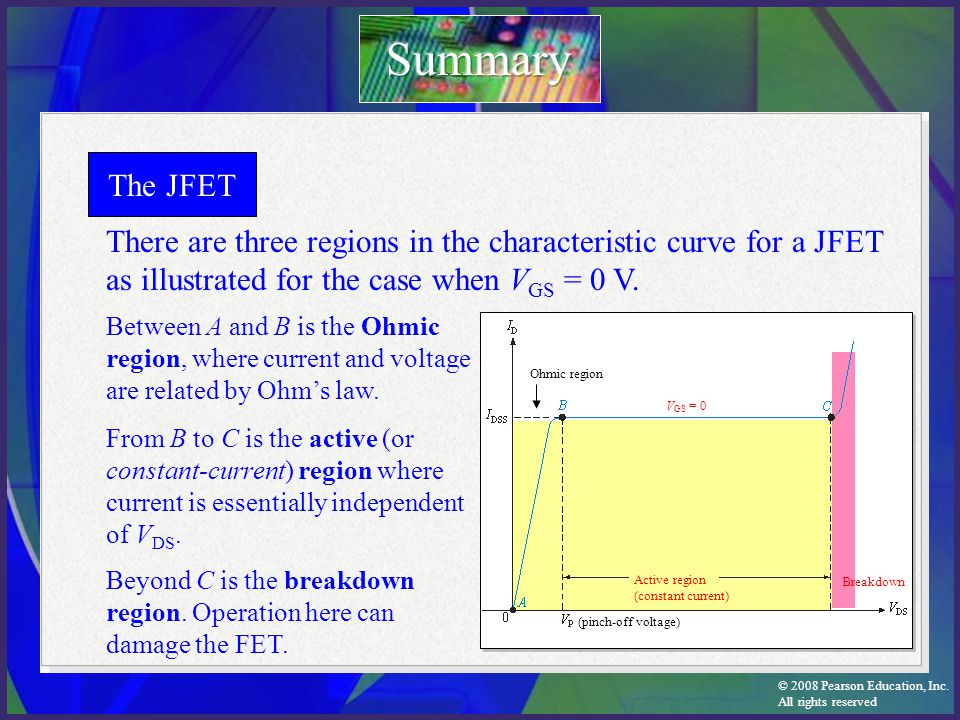 Summary The JFET. There are three regions in the characteristic curve for a JFET as illustrated for the case when VGS = 0 V.