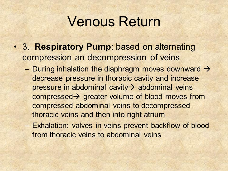 Venous Return 3. Respiratory Pump: based on alternating compression an decompression of veins.
