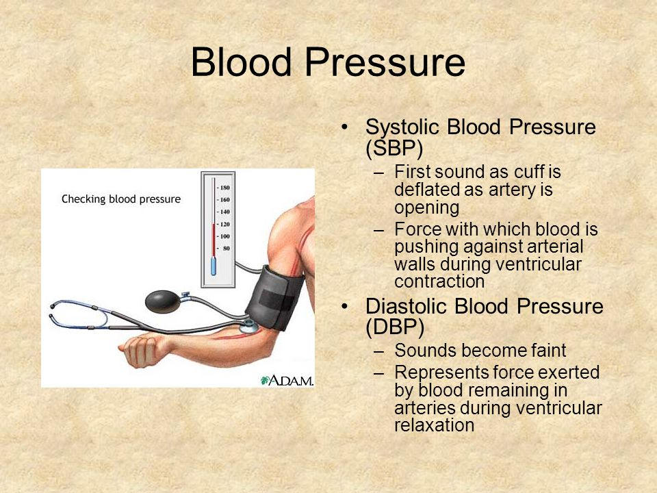 Blood Pressure Systolic Blood Pressure (SBP)