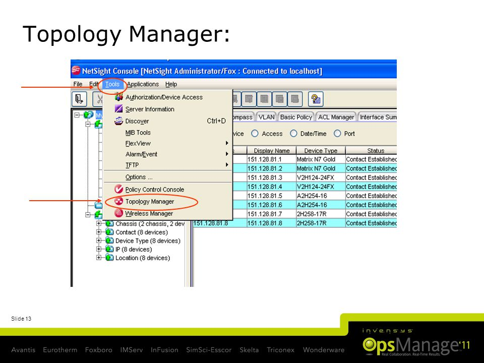 Topology Manager: