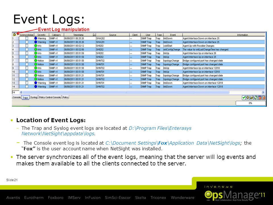 Event Logs: Event Log manipulation. Location of Event Logs: