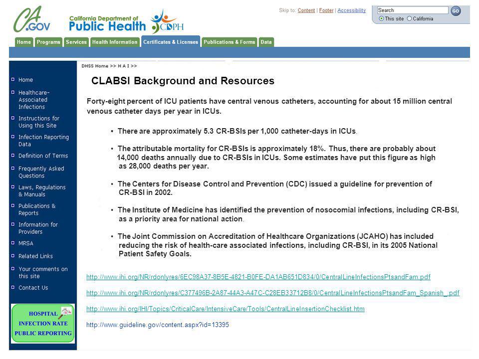 CLABSI Background and Resources