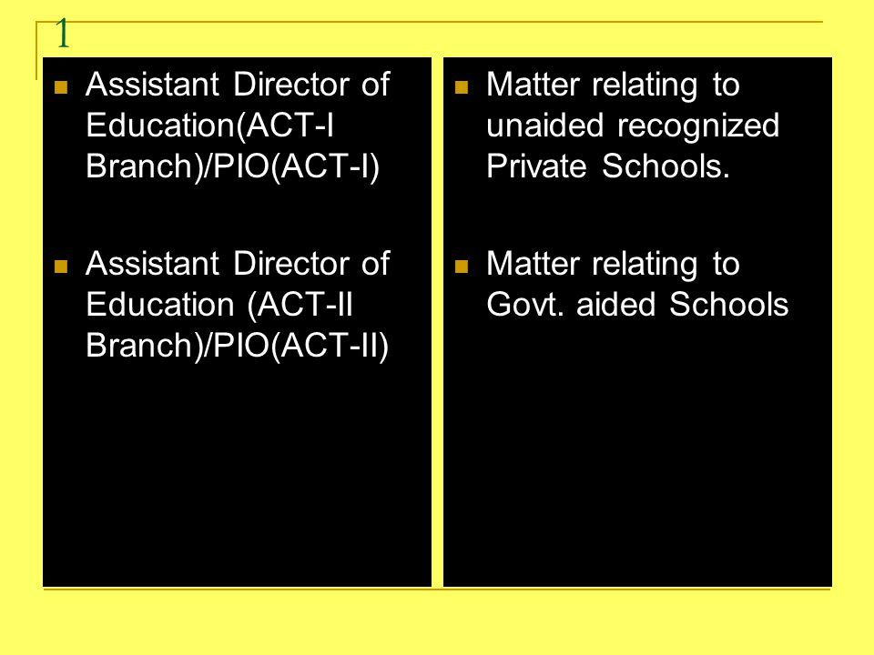 1 Assistant Director of Education(ACT-I Branch)/PIO(ACT-I)