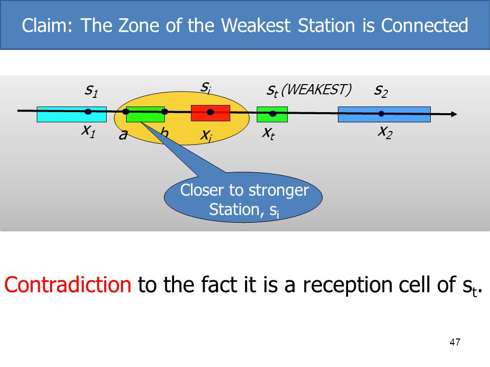 Contradiction to the fact it is a reception cell of st.