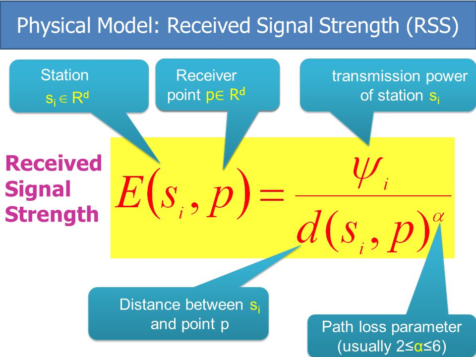 Physical Model: Received Signal Strength (RSS)