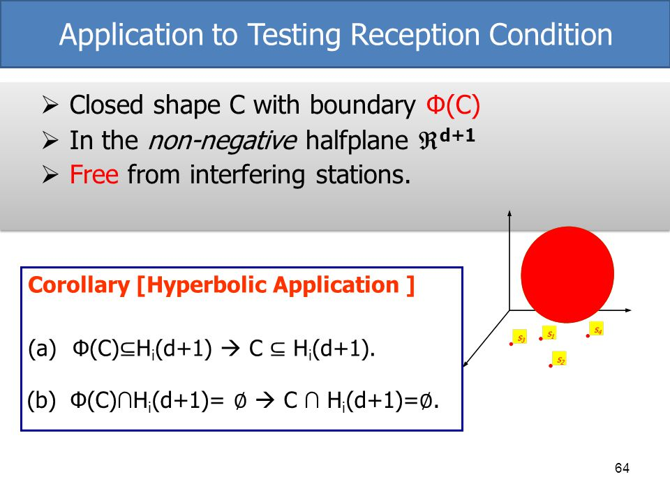 Application to Testing Reception Condition