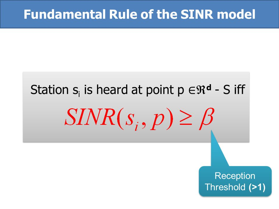 Fundamental Rule of the SINR model