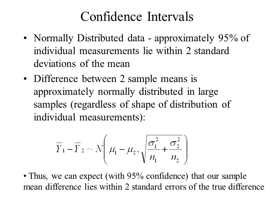 Confidence Intervals Normally Distributed data - approximately 95% of individual measurements lie within 2 standard deviations of the mean.