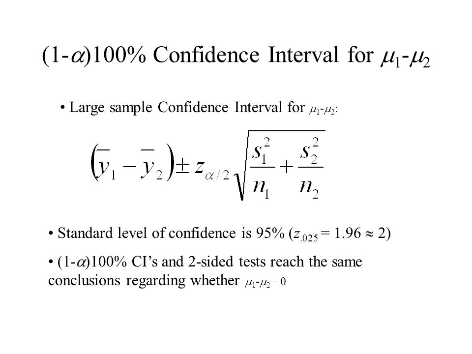 (1-a)100% Confidence Interval for m1-m2